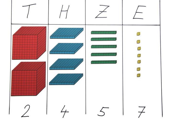 Магнитна база 10 в кутия